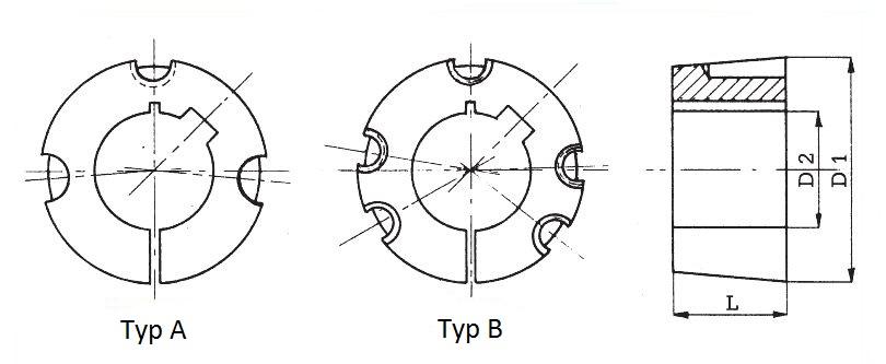 Typy upínacích pouzder Taper Lock